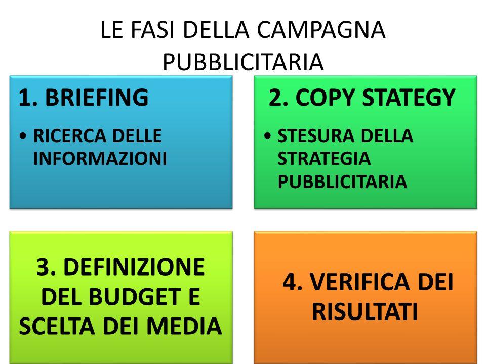 LE FASI DELLA CAMPAGNA PUBBLICITARIA