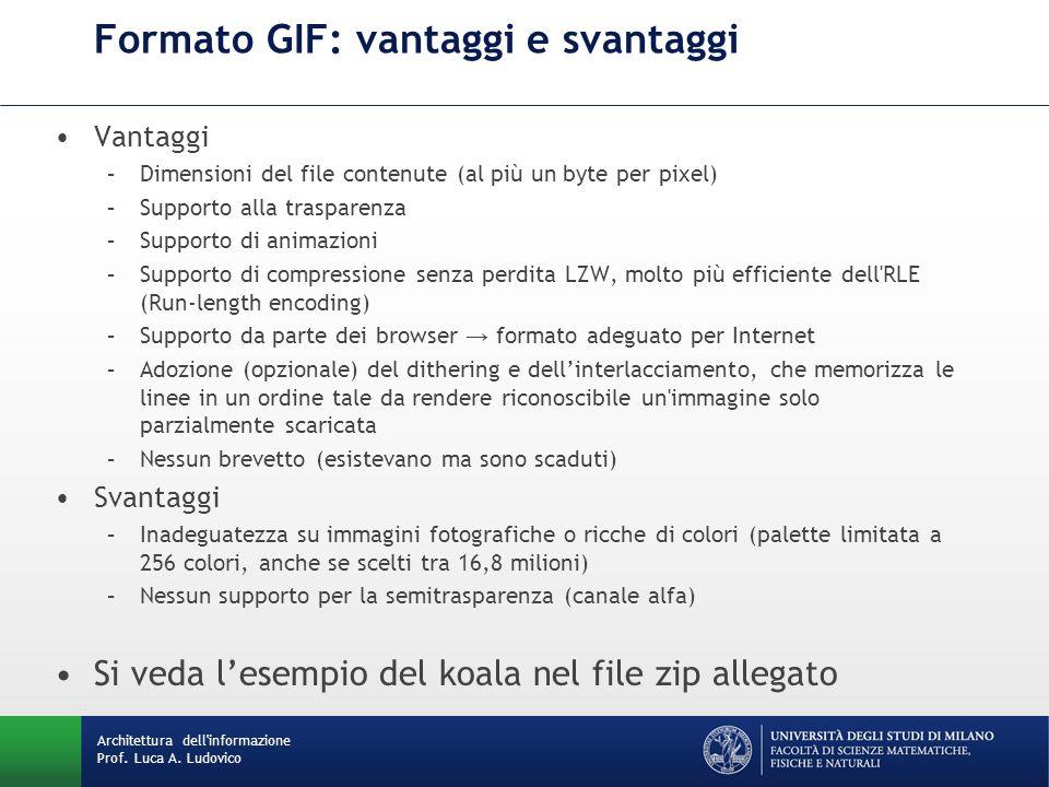 Formato GIF: vantaggi e svantaggi