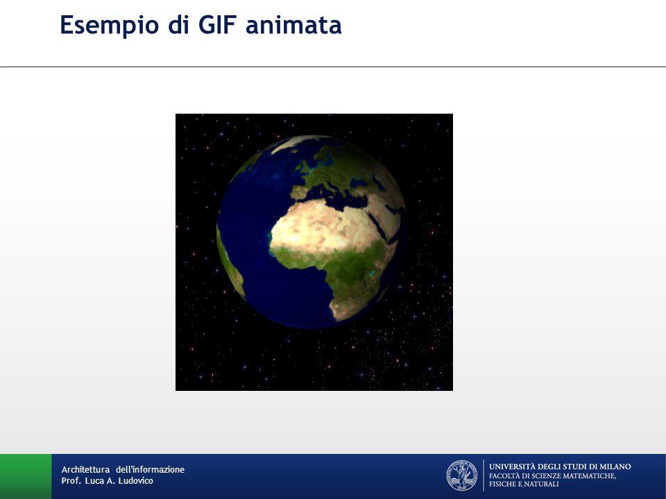 Esempio di GIF animata Architettura dell informazione Prof. Luca A. Ludovico