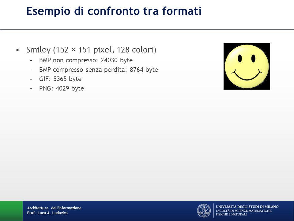 Esempio di confronto tra formati