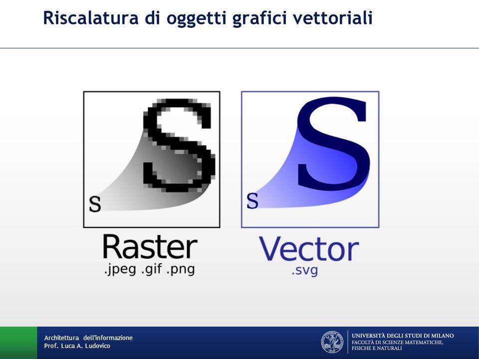 Riscalatura di oggetti grafici vettoriali