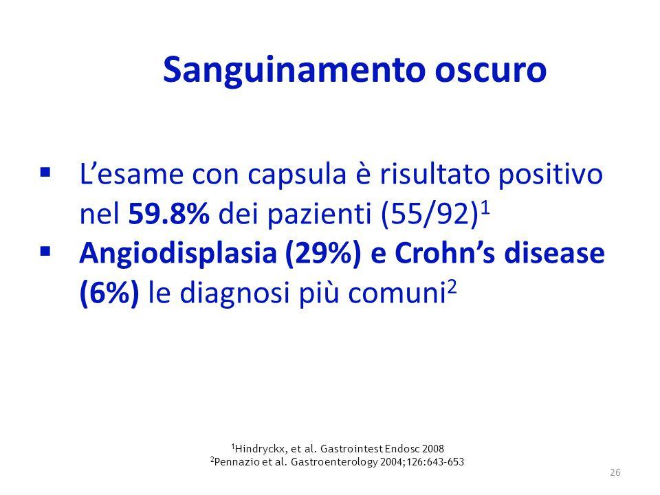 Sanguinamento oscuro L'esame con capsula è risultato positivo nel 59.8% dei pazienti (55/92)1.