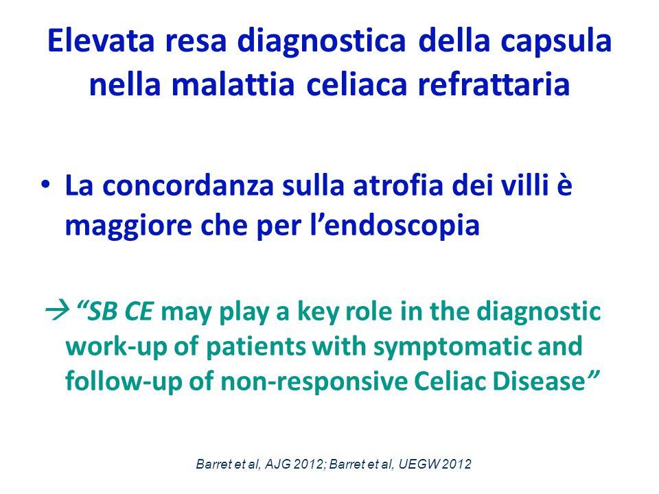 Elevata resa diagnostica della capsula nella malattia celiaca refrattaria