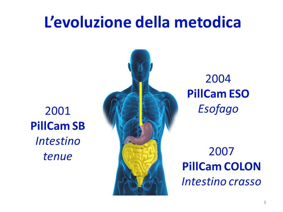 L'evoluzione della metodica