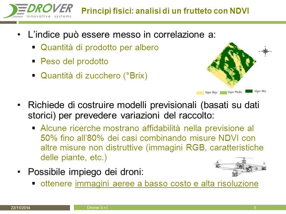 Principi fisici: analisi di un frutteto con NDVI