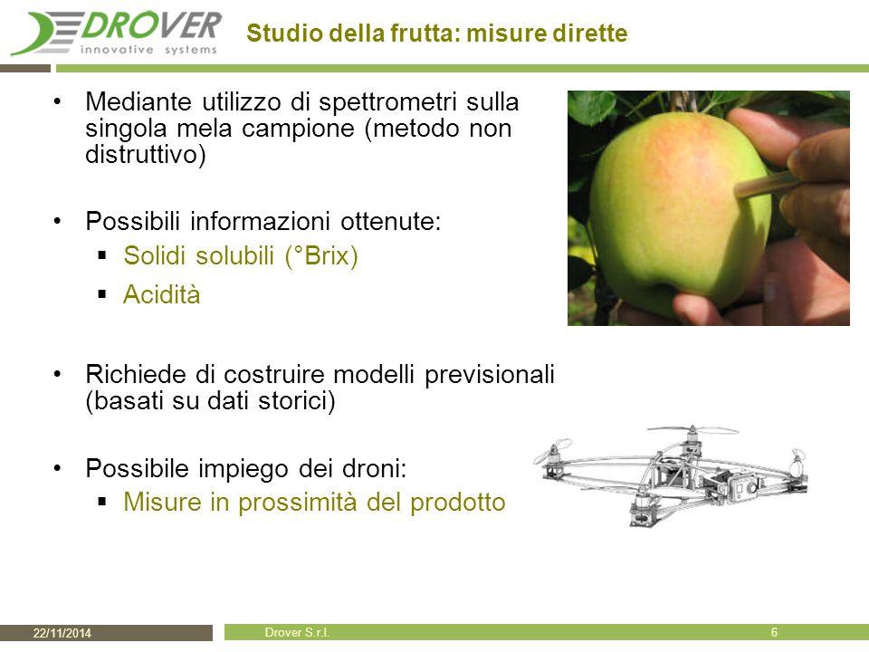 Studio della frutta: misure dirette