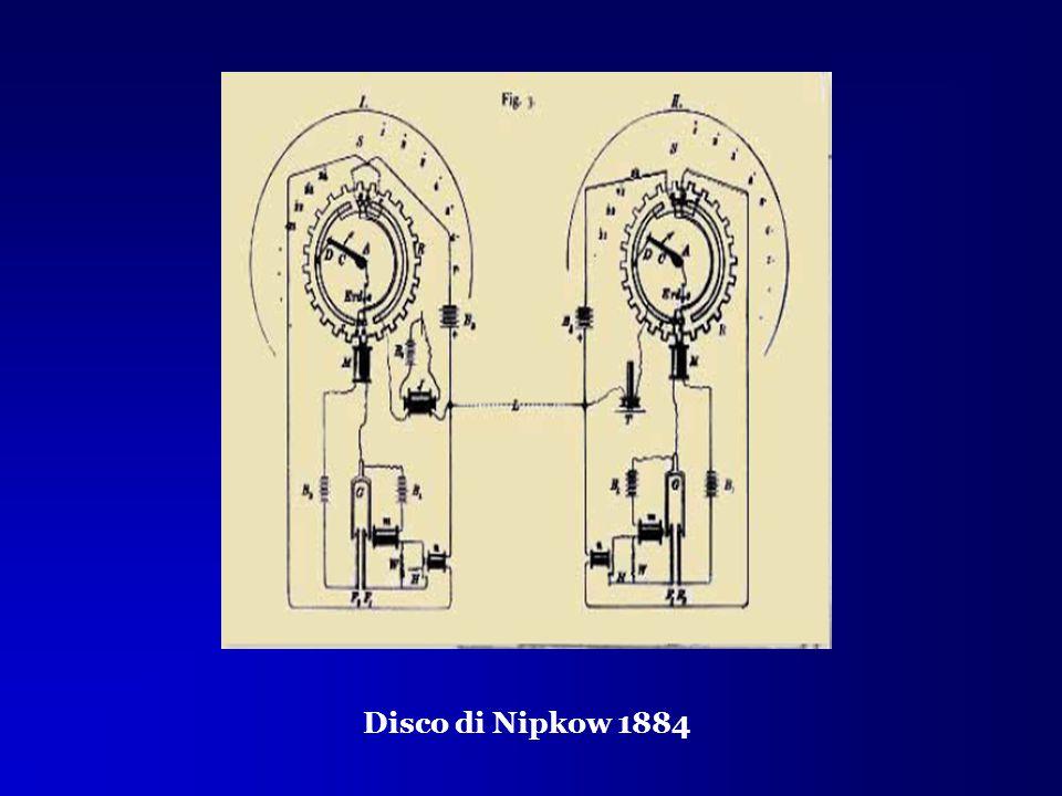 Disco di Nipkow 1884