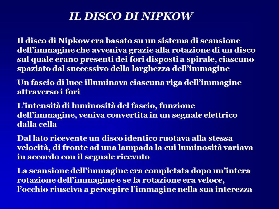 IL DISCO DI NIPKOW