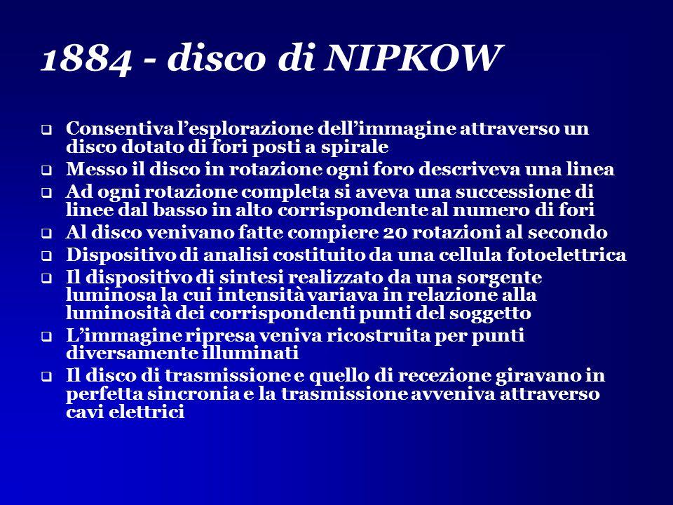 1884 - disco di NIPKOW Consentiva l'esplorazione dell'immagine attraverso un disco dotato di fori posti a spirale.