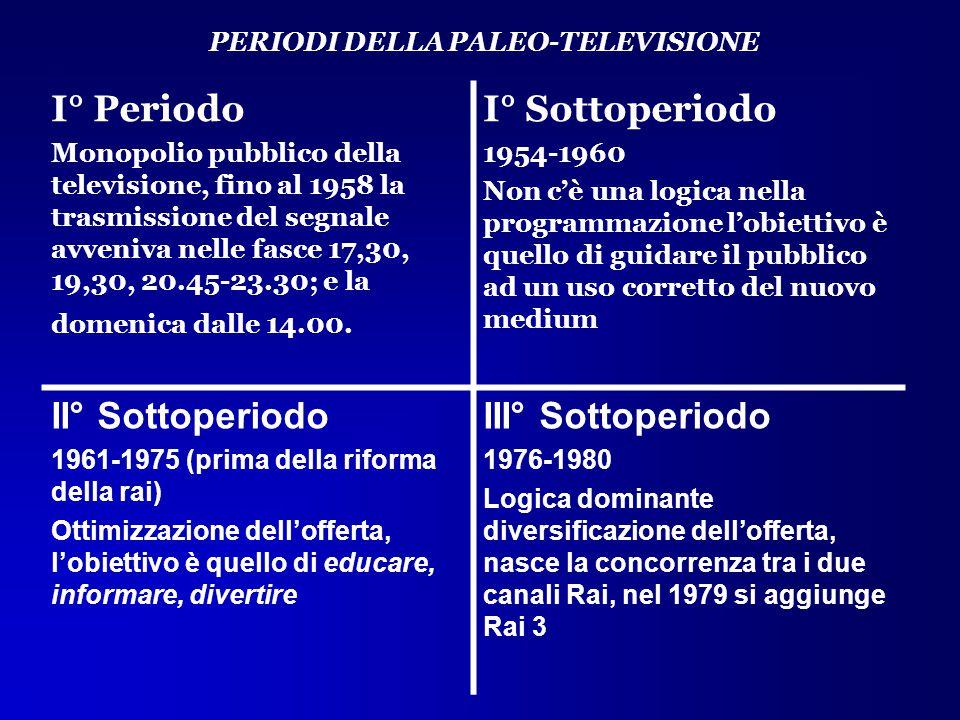 PERIODI DELLA PALEO-TELEVISIONE
