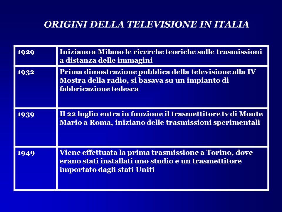 ORIGINI DELLA TELEVISIONE IN ITALIA