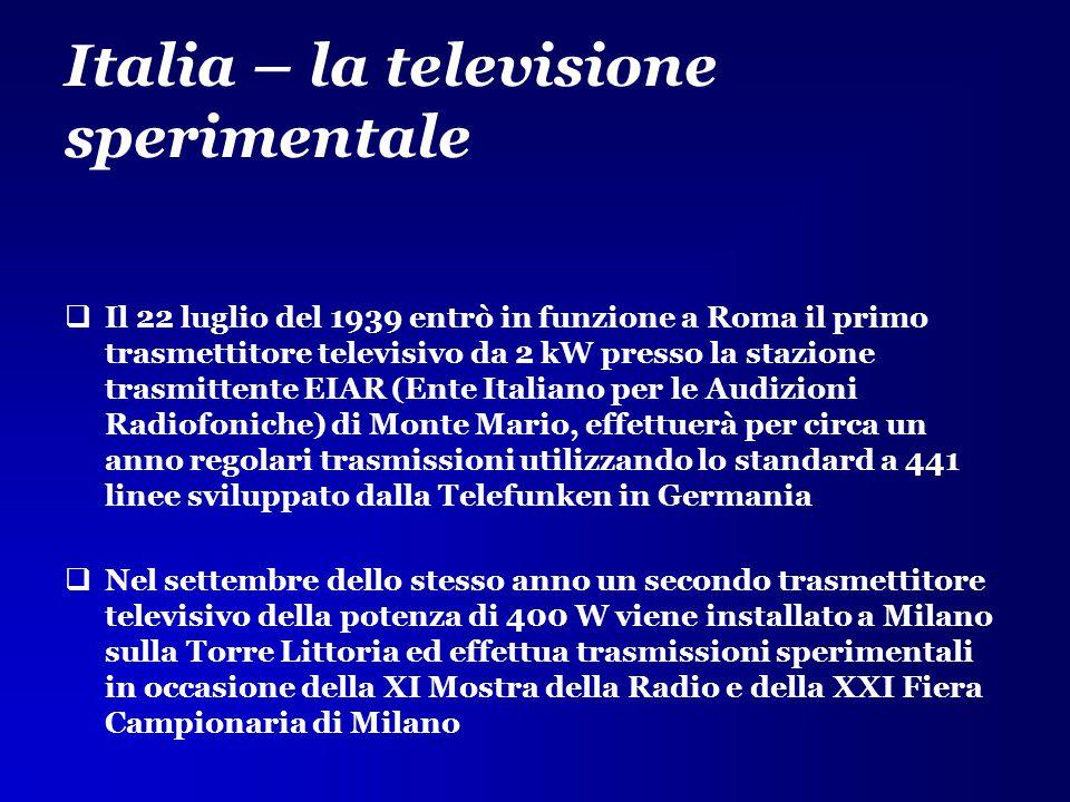 Italia – la televisione sperimentale
