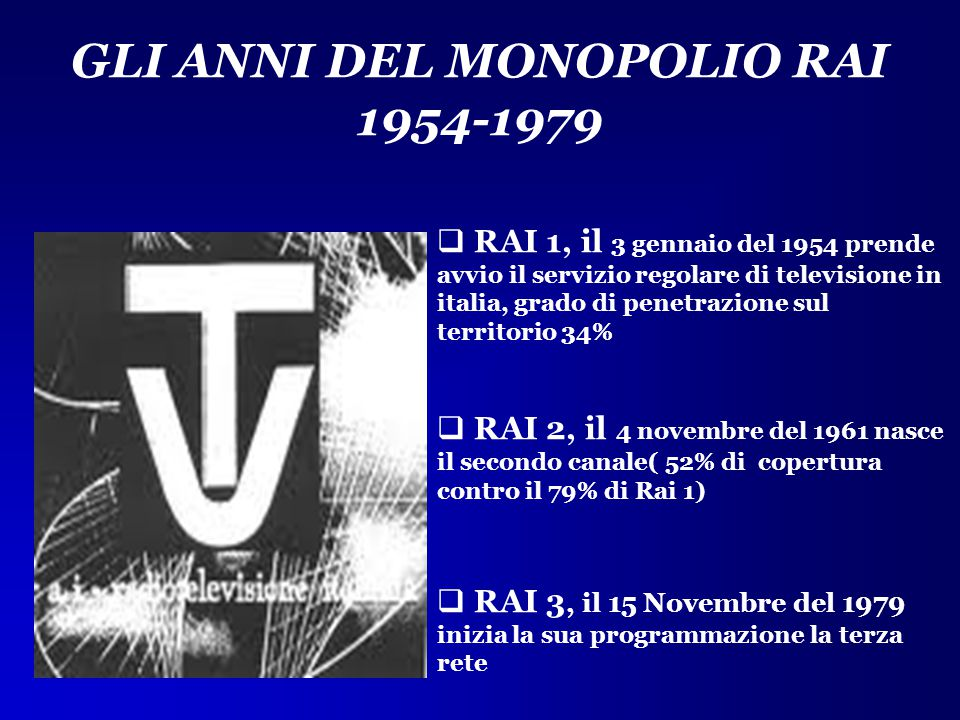 GLI ANNI DEL MONOPOLIO RAI 1954-1979