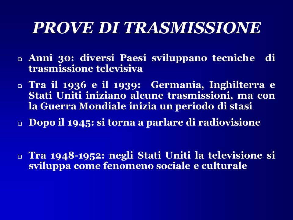PROVE DI TRASMISSIONE Anni 30: diversi Paesi sviluppano tecniche di trasmissione televisiva.