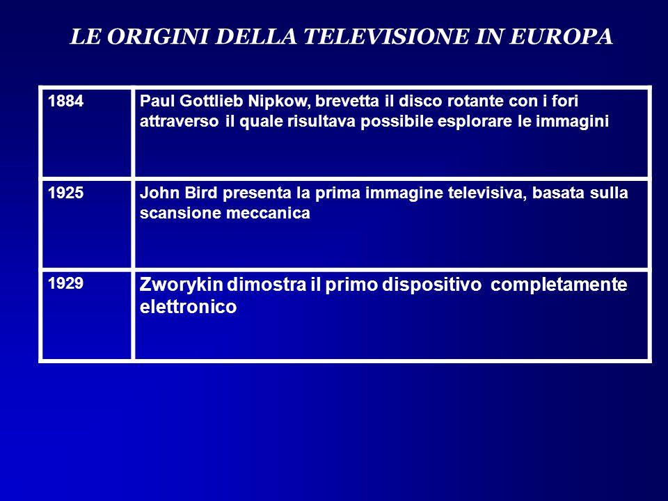 LE ORIGINI DELLA TELEVISIONE IN EUROPA