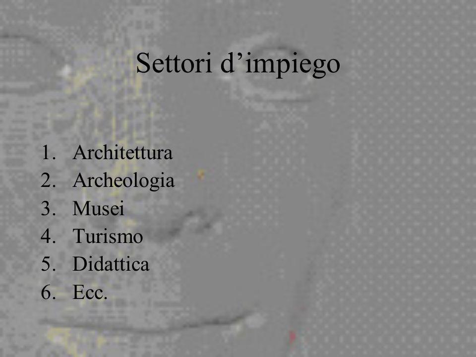 Settori d'impiego Architettura Archeologia Musei Turismo Didattica