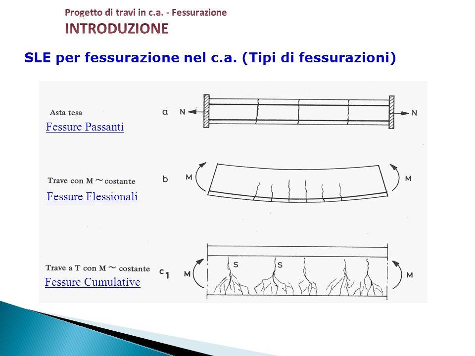 INTRODUZIONE SLE per fessurazione nel c.a. (Tipi di fessurazioni)