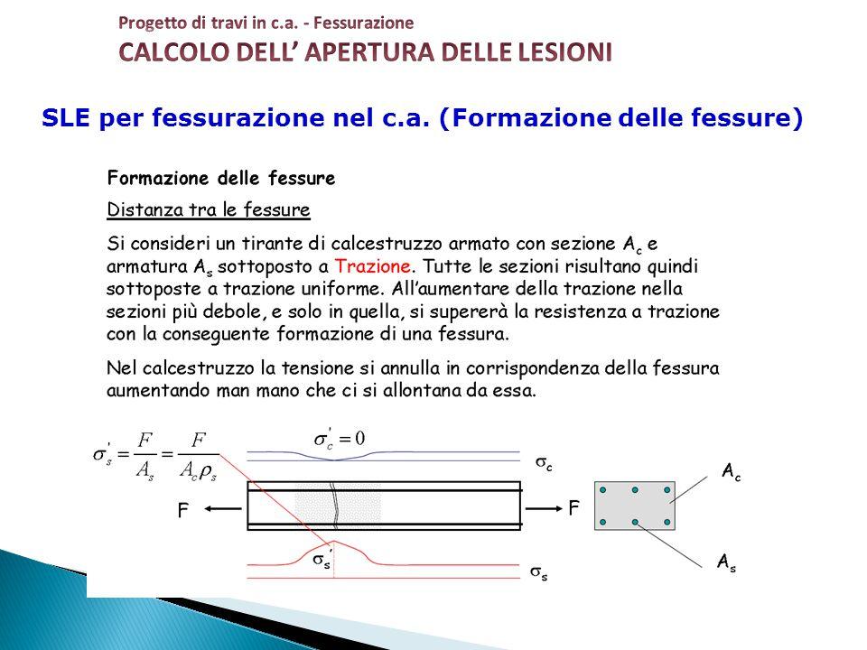 CALCOLO DELL' APERTURA DELLE LESIONI