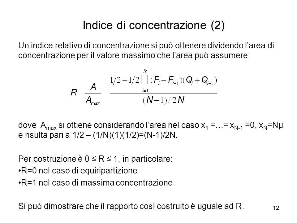 Indice di concentrazione (2)