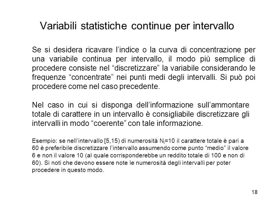 Variabili statistiche continue per intervallo