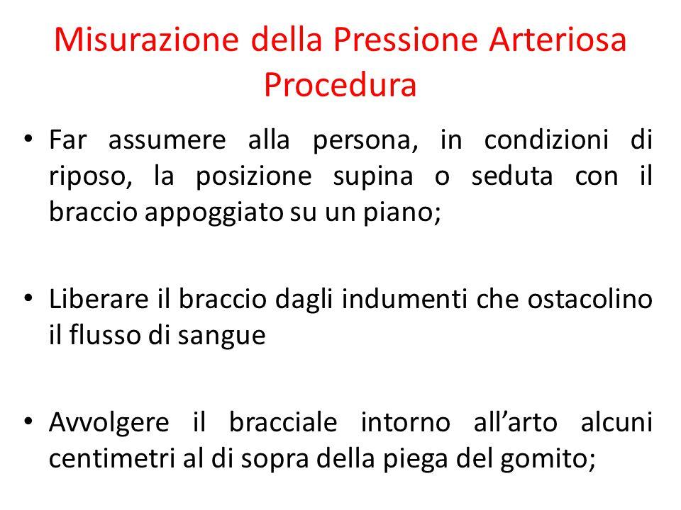 Misurazione della Pressione Arteriosa Procedura