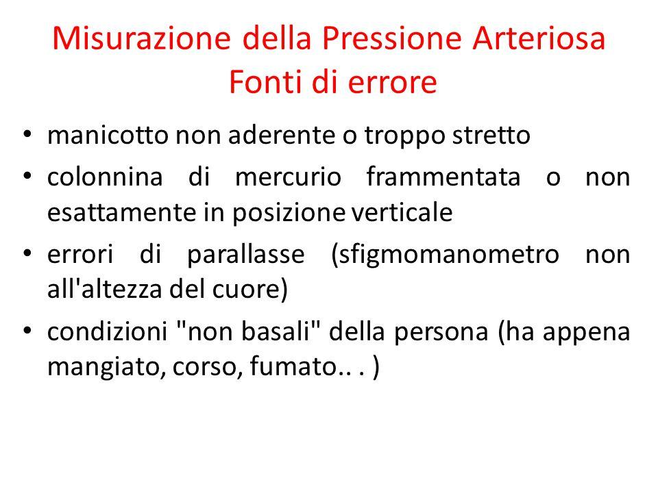 Misurazione della Pressione Arteriosa Fonti di errore