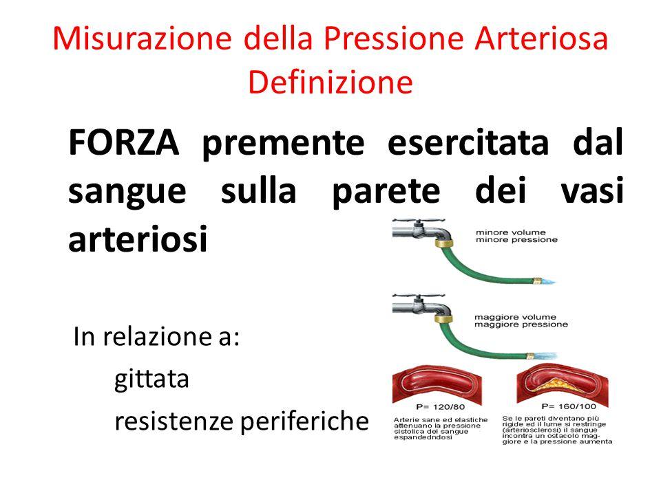 Misurazione della Pressione Arteriosa Definizione
