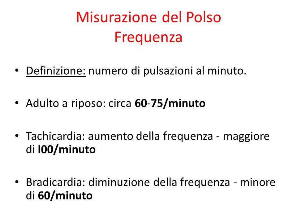 Misurazione del Polso Frequenza