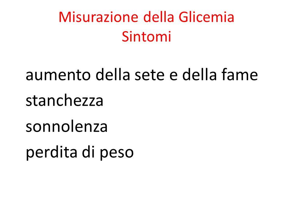 Misurazione della Glicemia Sintomi