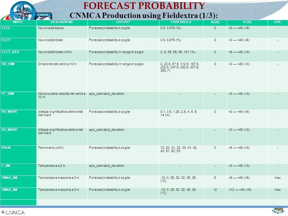 CNMCA Production using Fieldextra (1/3):