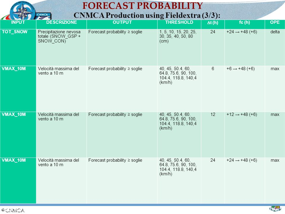 CNMCA Production using Fieldextra (3/3):