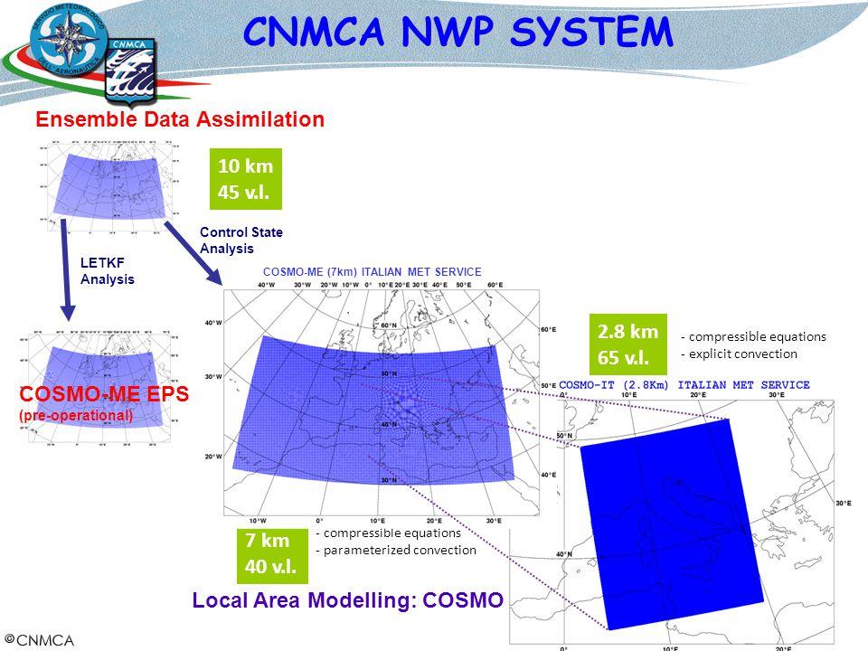 CNMCA NWP SYSTEM Ensemble Data Assimilation 10 km 45 v.l. 2.8 km