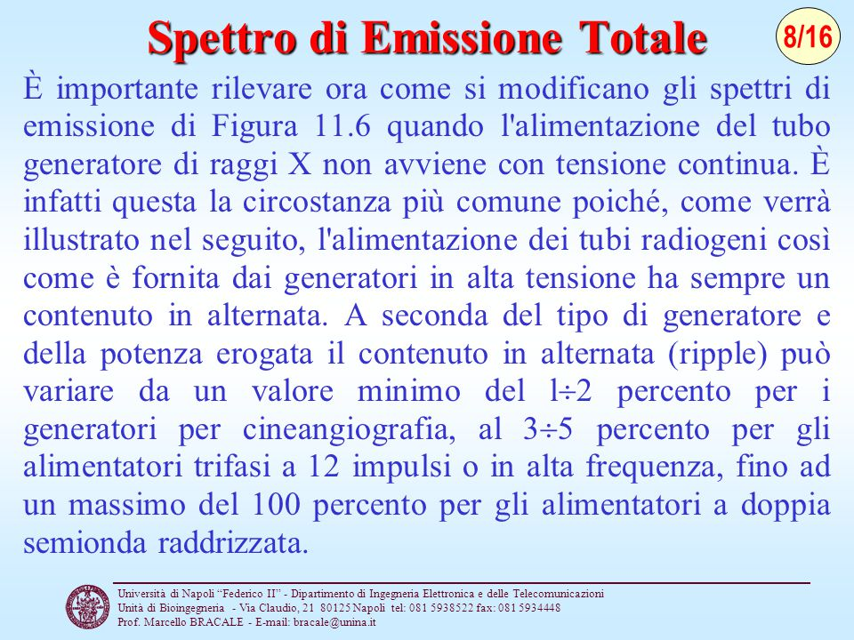 Spettro di Emissione Totale