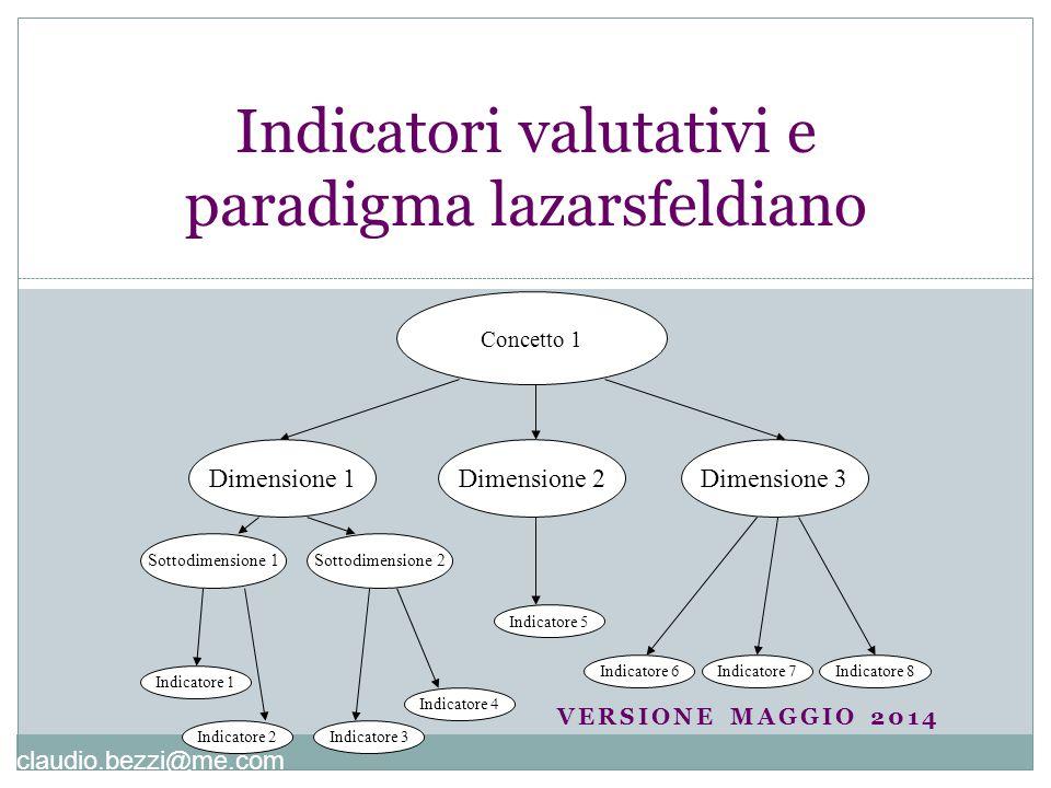 Indicatori valutativi e paradigma lazarsfeldiano