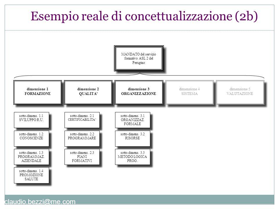 Esempio reale di concettualizzazione (2b)