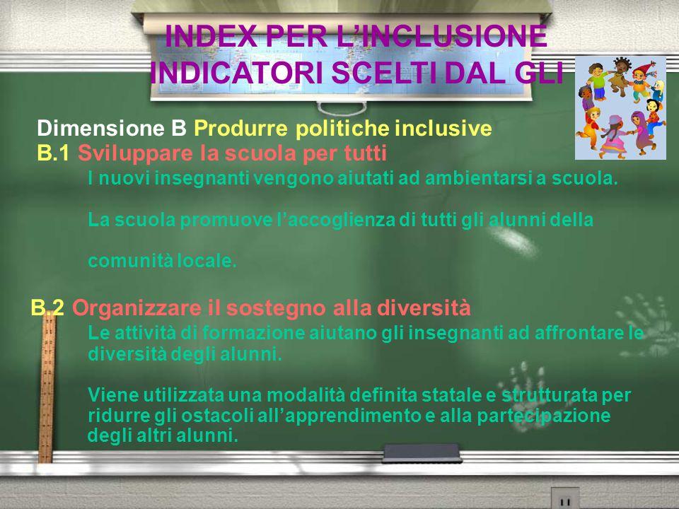 INDEX PER L'INCLUSIONE INDICATORI SCELTI DAL GLI