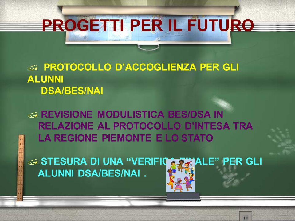 PROGETTI PER IL FUTURO PROTOCOLLO D'ACCOGLIENZA PER GLI ALUNNI