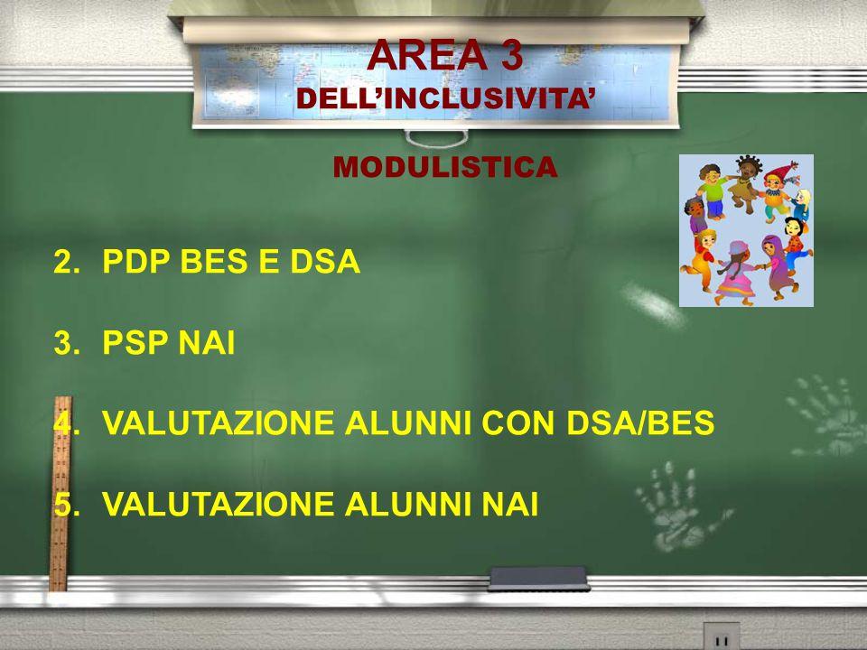 AREA 3 PDP BES E DSA PSP NAI VALUTAZIONE ALUNNI CON DSA/BES