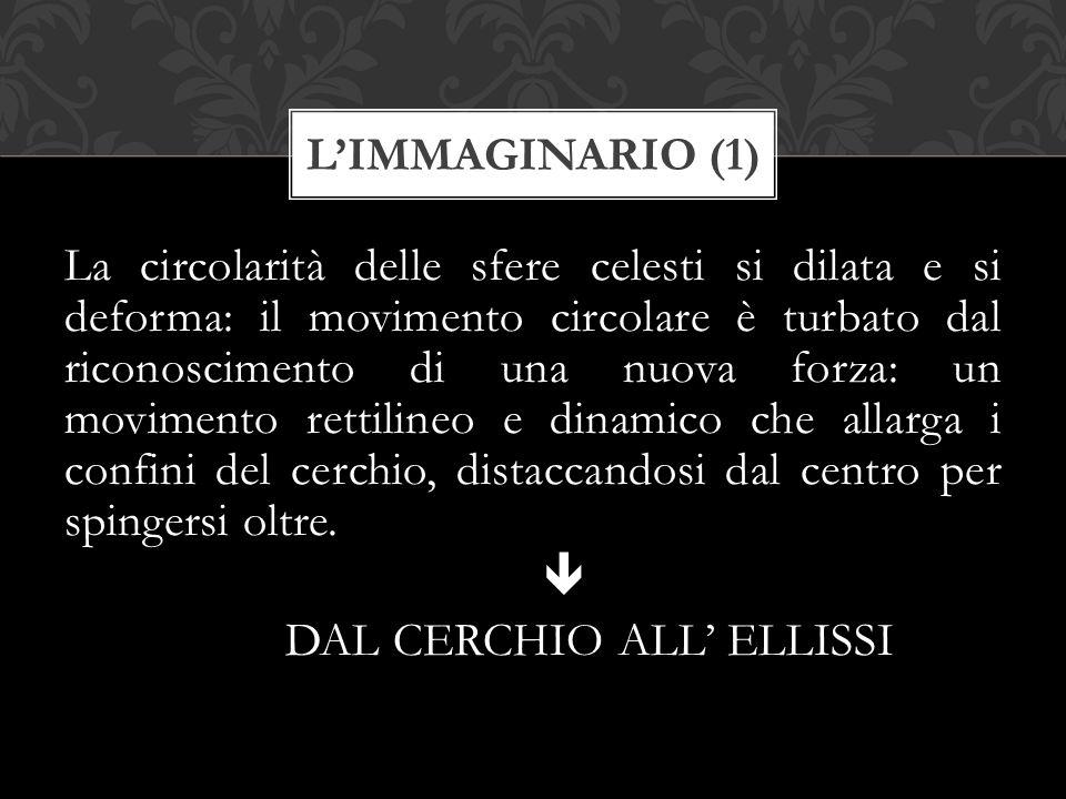 L'IMMAGINARIO (1)
