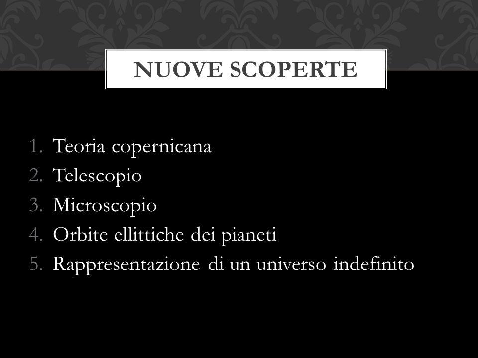 NUOVE SCOPERTE Teoria copernicana Telescopio Microscopio