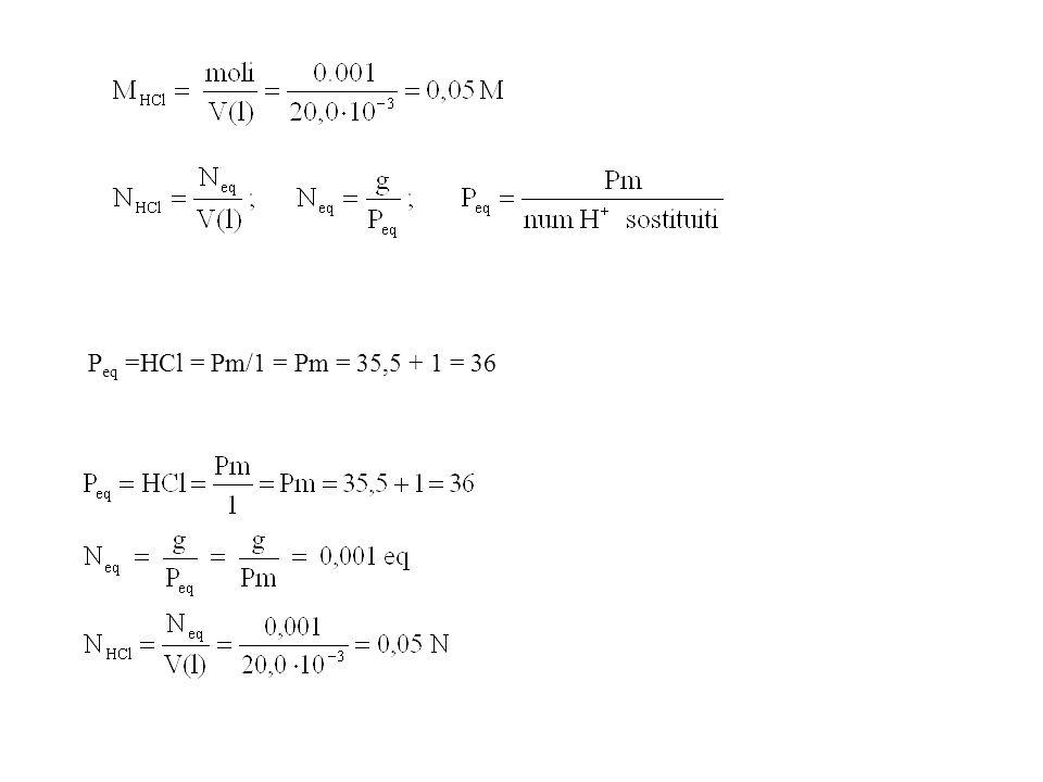 Peq =HCl = Pm/1 = Pm = 35,5 + 1 = 36