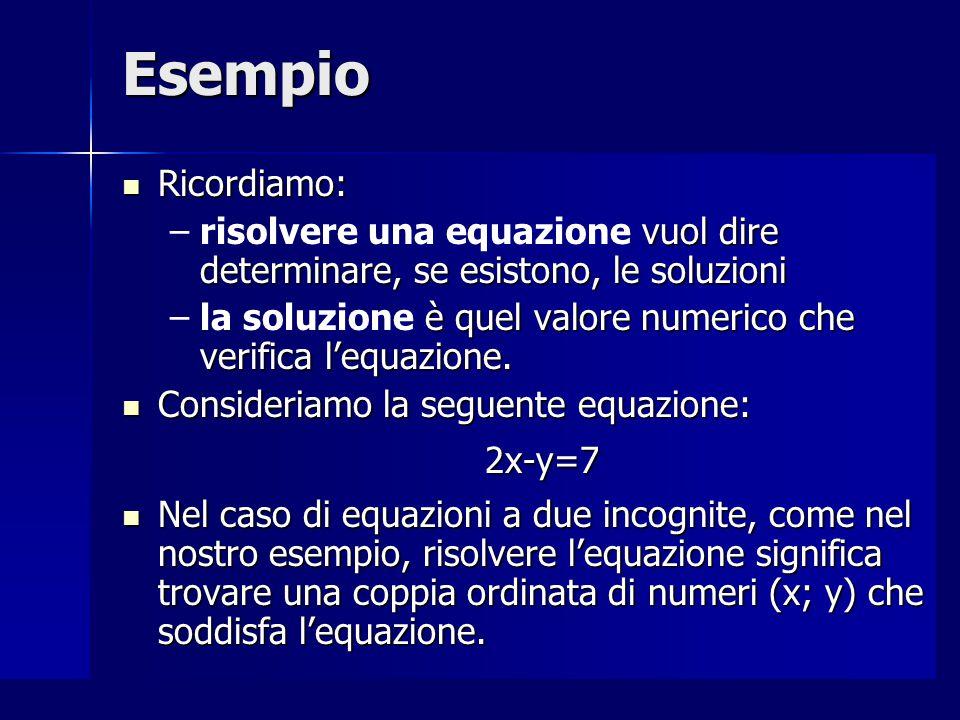 Esempio Ricordiamo: risolvere una equazione vuol dire determinare, se esistono, le soluzioni.