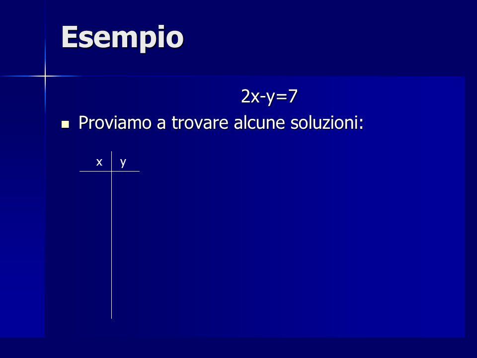 Esempio 2x-y=7 Proviamo a trovare alcune soluzioni: x y