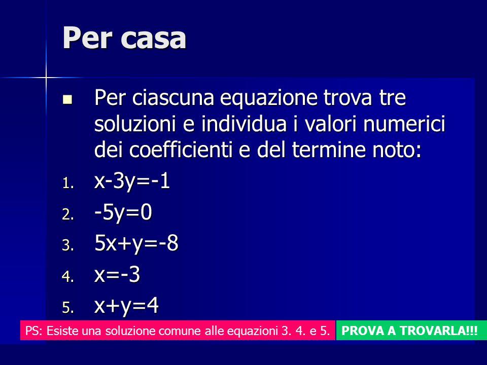 Per casa Per ciascuna equazione trova tre soluzioni e individua i valori numerici dei coefficienti e del termine noto: