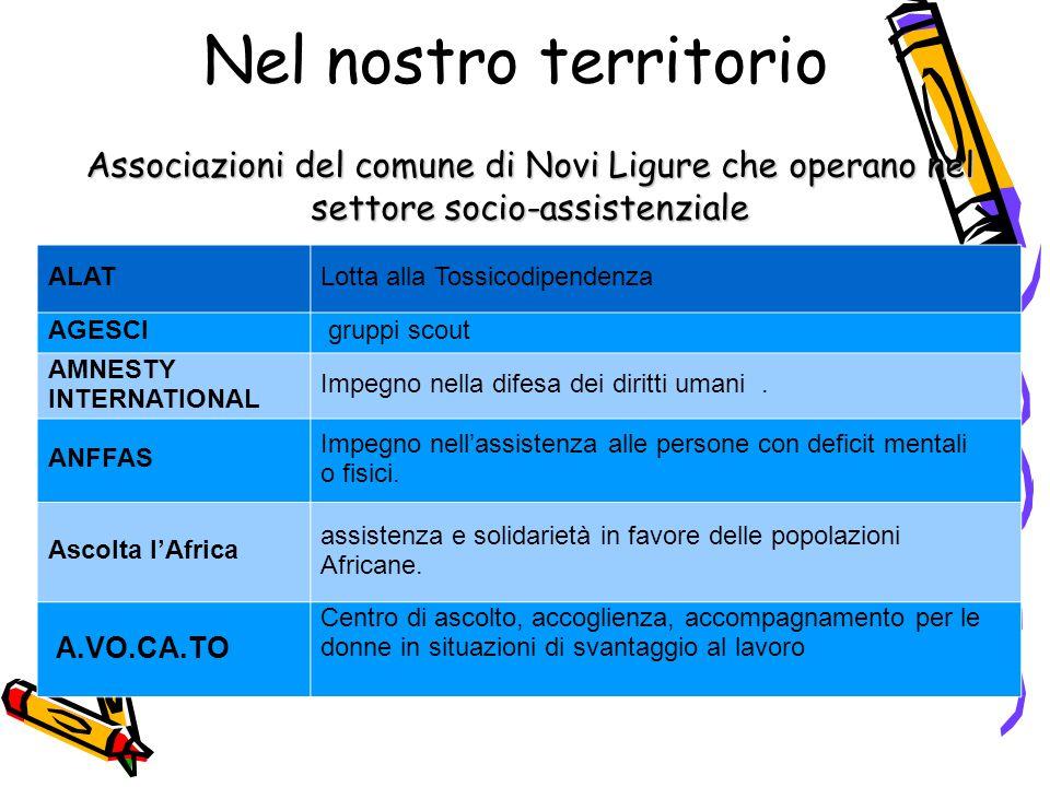 Nel nostro territorio Associazioni del comune di Novi Ligure che operano nel settore socio-assistenziale.