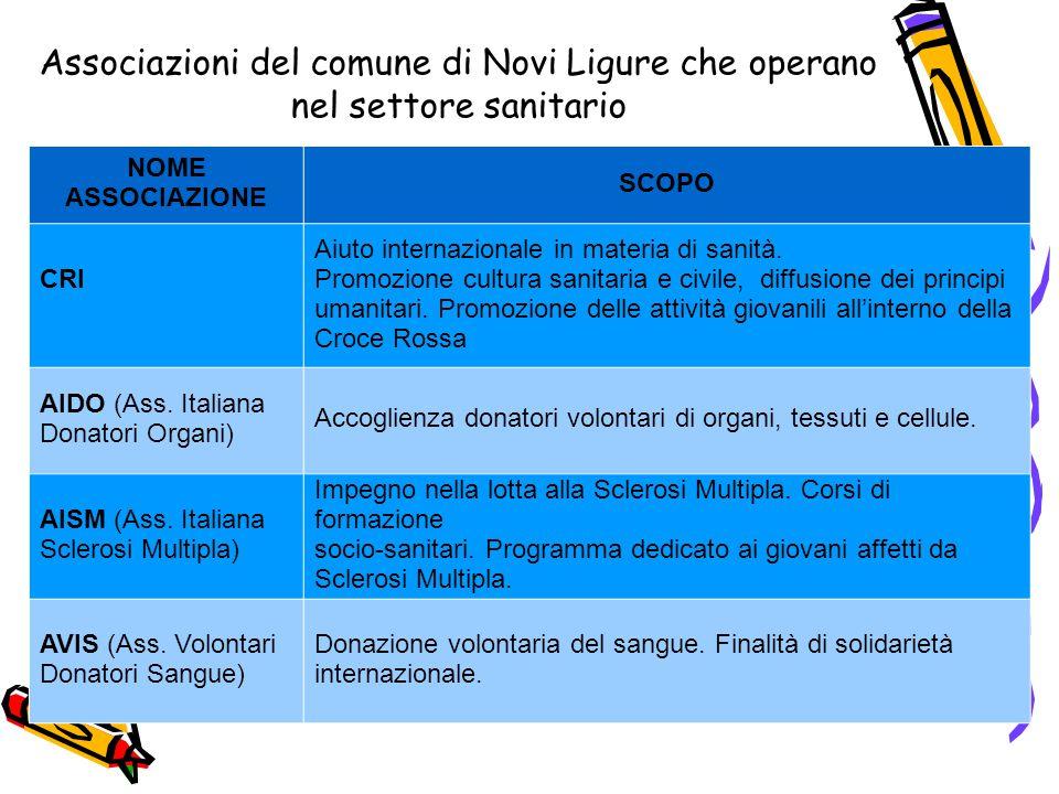 Associazioni del comune di Novi Ligure che operano nel settore sanitario
