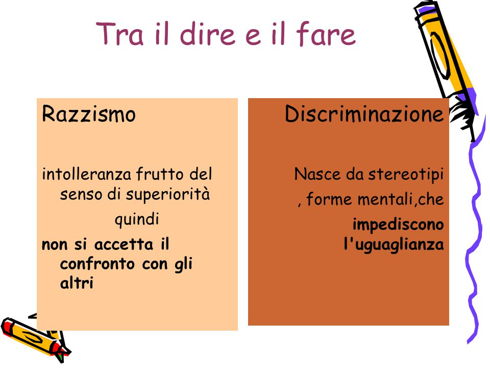 Tra il dire e il fare Razzismo Discriminazione