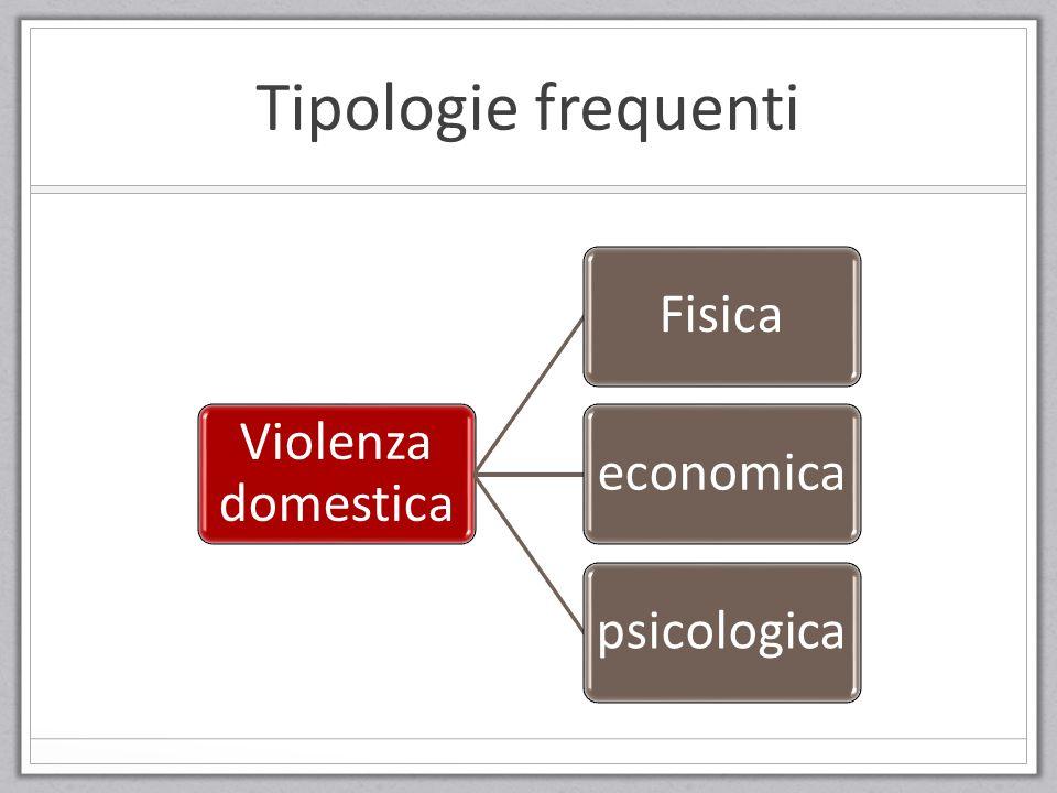 Tipologie frequenti Violenza domestica Fisica economica psicologica