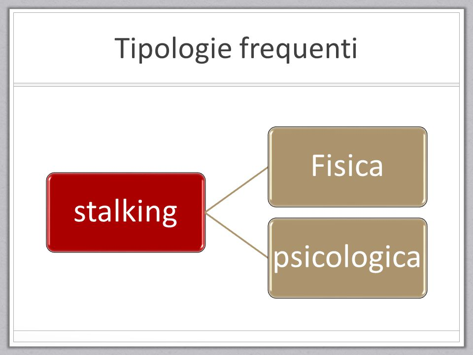 Tipologie frequenti stalking Fisica psicologica