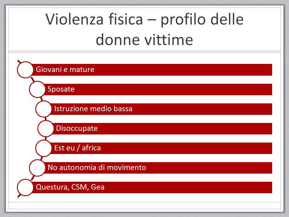 Violenza fisica – profilo delle donne vittime